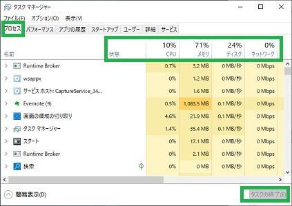 Windows10のタスクマネージャーの「プロセス」